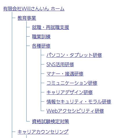 画像:サイトマップイメージ